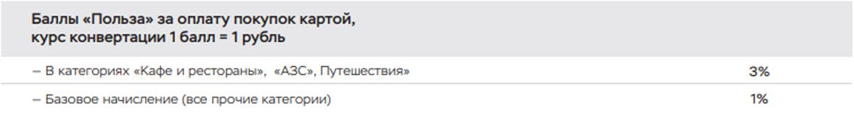 """Бонусная программа """"Польза"""""""