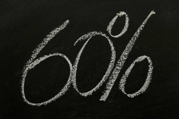 Закон ограничивающий платежи по кредиту