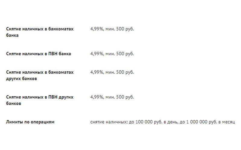 """Снятие наличных с кредитной карты УБРИР """"120 дней без процентов"""""""