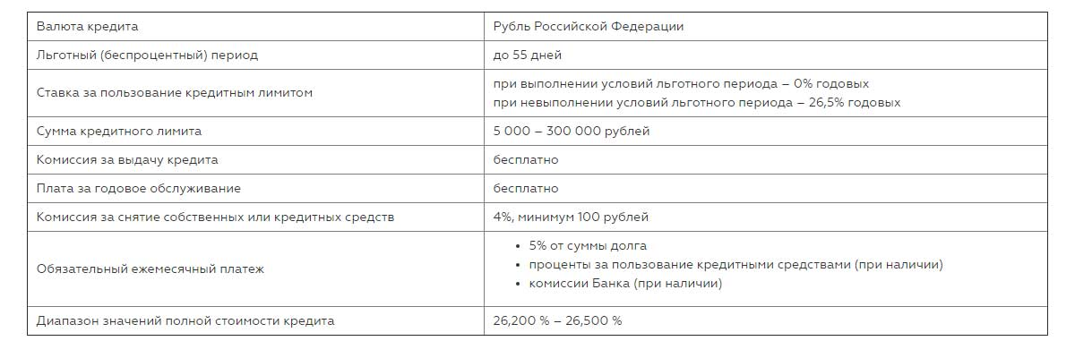 Условия кредитной карты РНКБ