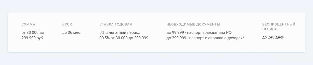 Условия кредитной карты УБРИР 240 дней