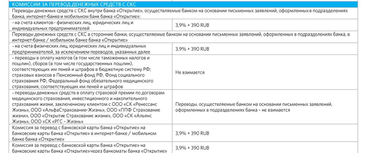 Переводы с кредитной карты 120 дней от банка Открытие