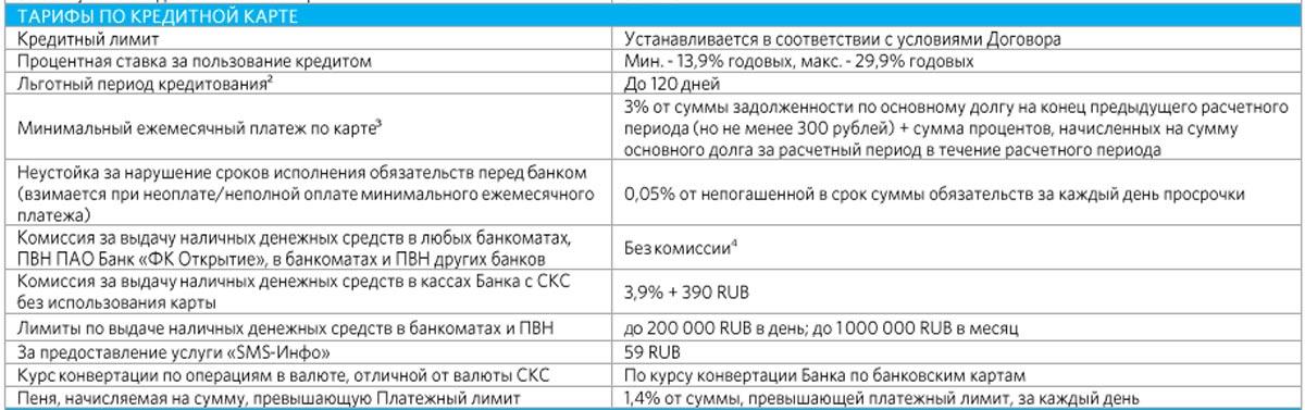 Условия обслуживания кредитной карты банка Открытие - 120 дней