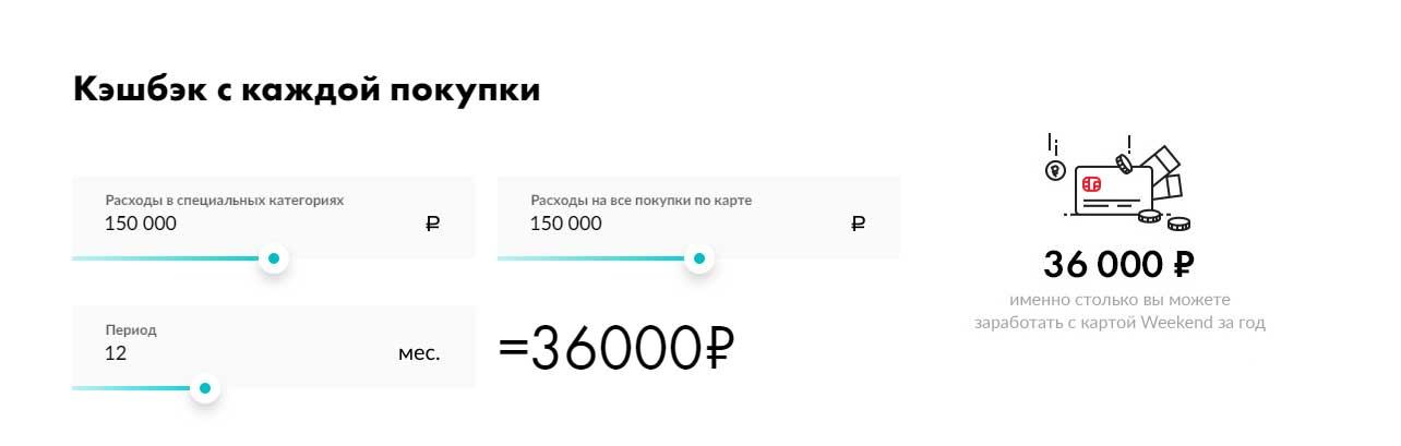 Калькулятор кэшбэка МТС Деньги Уикенд